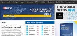 Universitetet e Maqedonisë edhe këtë vit nuk janë në Listën e Shangait