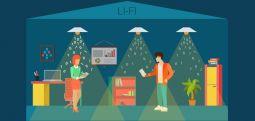 Li-Fi teknolojisi LED ışıklarla internet bağlantısı sunacak