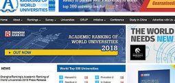 Universitetet e Maqedonisë edhe këtë vit nuk gjenden në listën e universiteteve më të mira