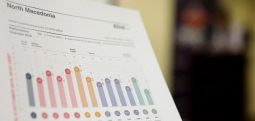 Во Глобалниот индекс на конкурентност сме на 82 место, назадување кај работната сила