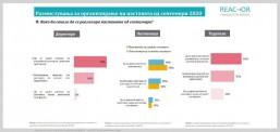 Истражување: За отворање на училиштата се над половина од анкетираните директори, наставници и родители