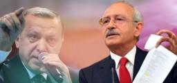 Farkında değiller, Erdoğan'a yenildiler